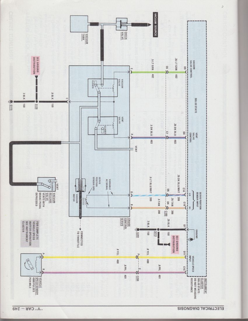 Vehicle Speed Sensor And Cruise Control The Forums Rostra Wiring Diagram Theres A Separate Brain Modulein This Case Its Part Of Instrument Cluster I Might Have Better Schematic Different Car Somewhere Else