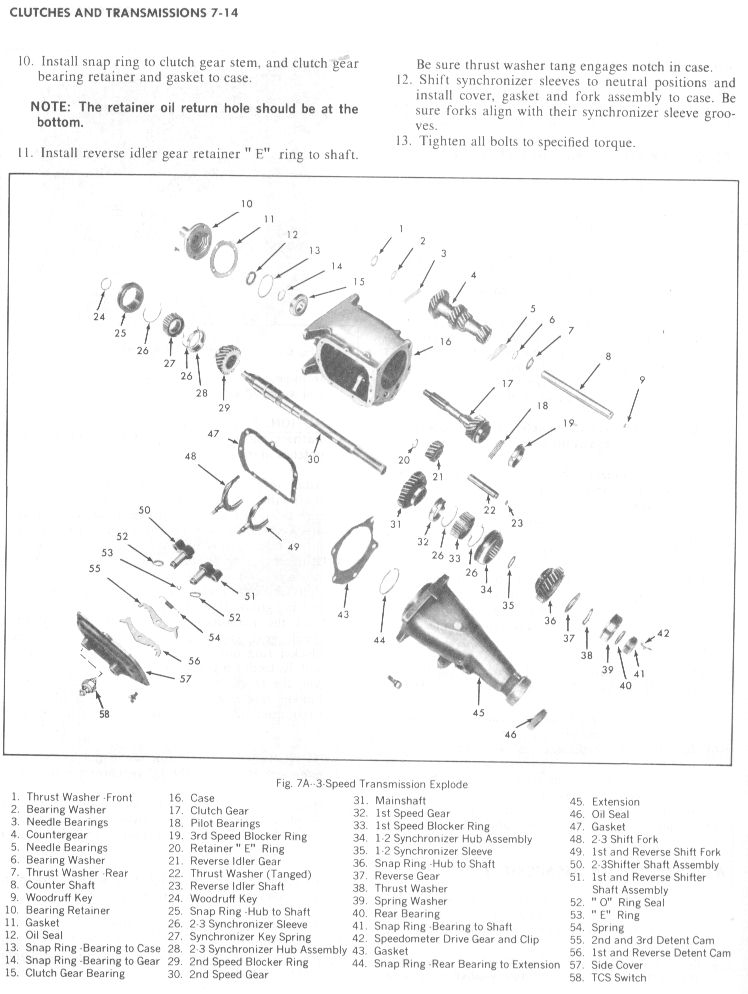 selectric typewriter museum cars overhauling muncie 4 speed Muncie PTO Diagram this is from the 1967 chevrolet chassis overhaul manual, telling you how to repair and overhaul the muncie 3 speed transmission with overdrive enjoy!